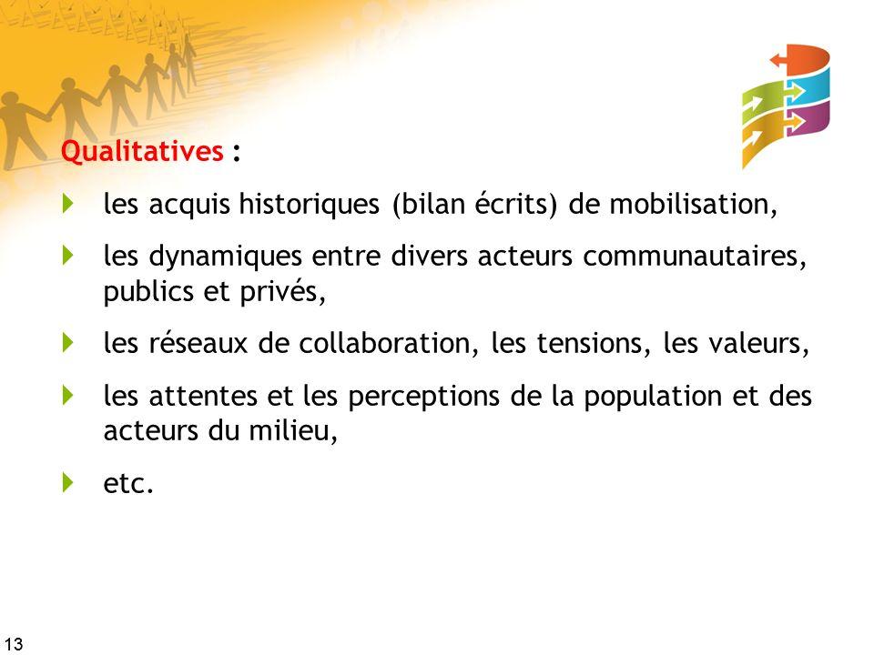 les acquis historiques (bilan écrits) de mobilisation,