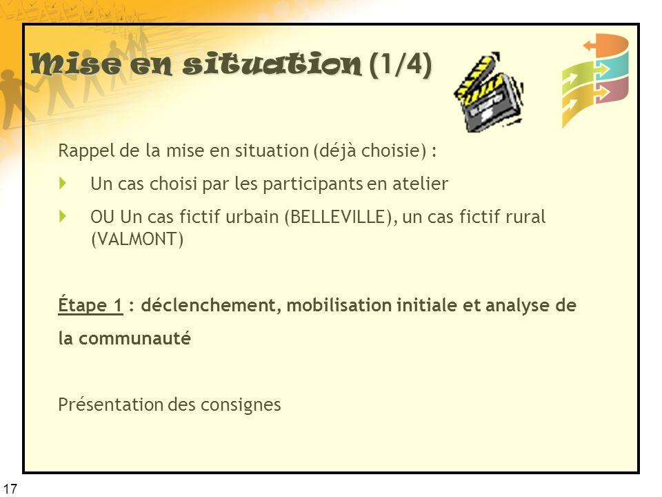 Mise en situation (1/4) Rappel de la mise en situation (déjà choisie) : Un cas choisi par les participants en atelier.