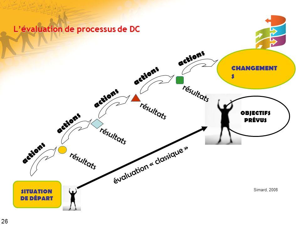 L'évaluation de processus de DC