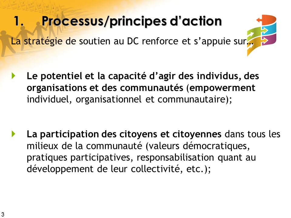 1. Processus/principes d'action