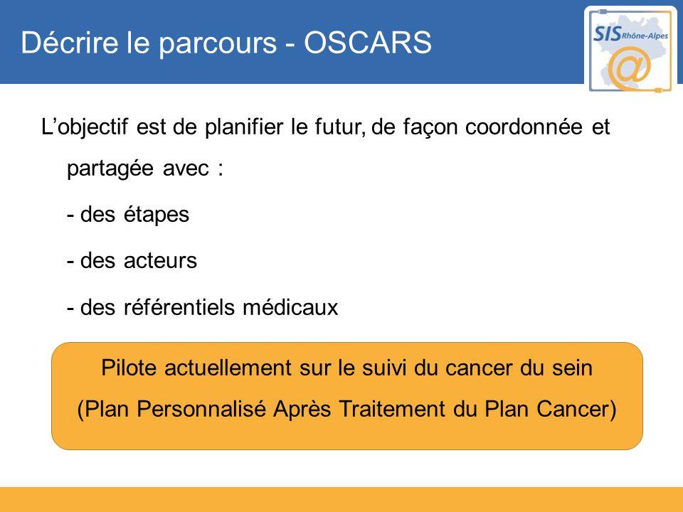Décrire le parcours - OSCARS