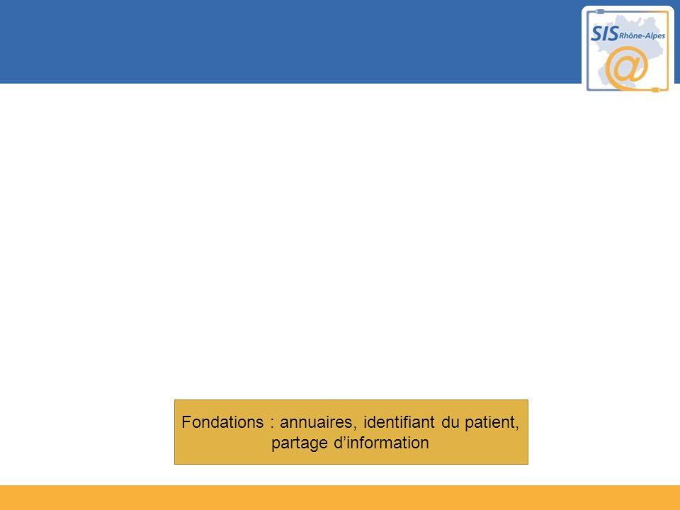 Fondations : annuaires, identifiant du patient, partage d'information
