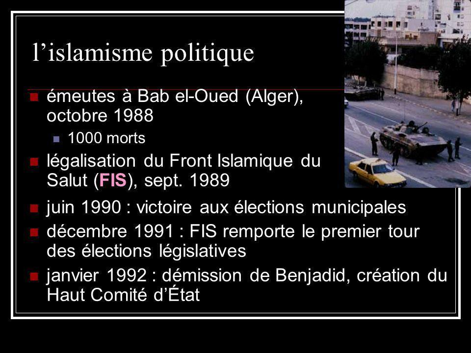 l'islamisme politique