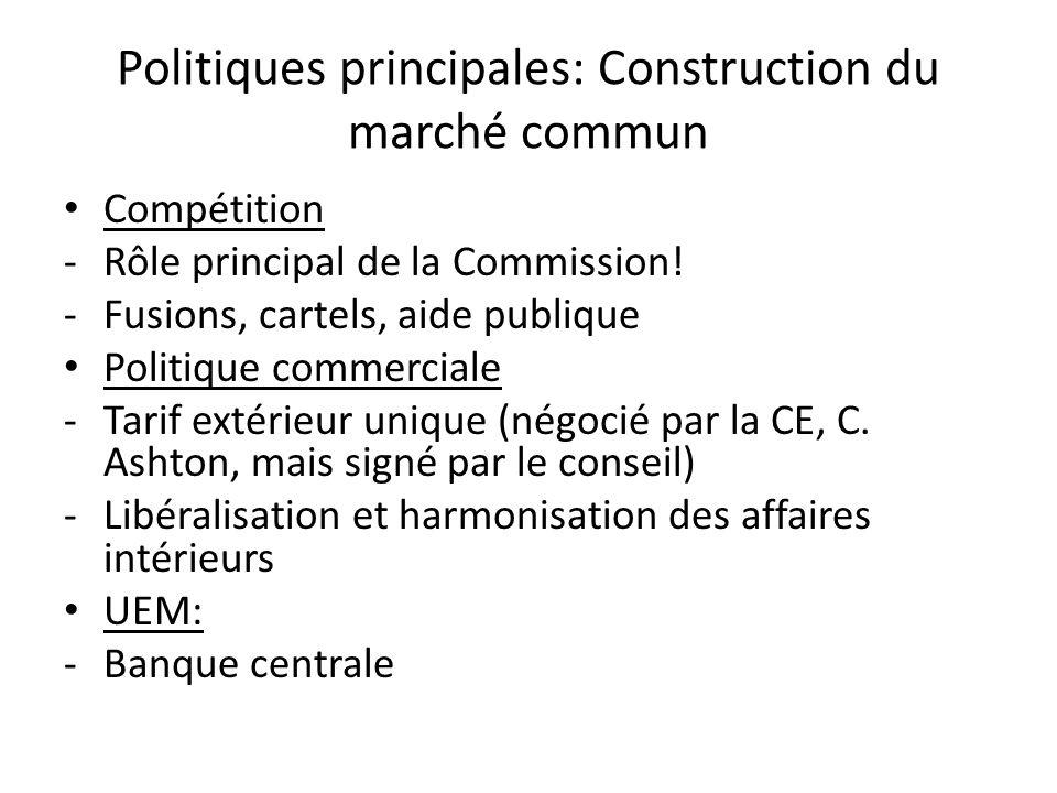 Politiques principales: Construction du marché commun