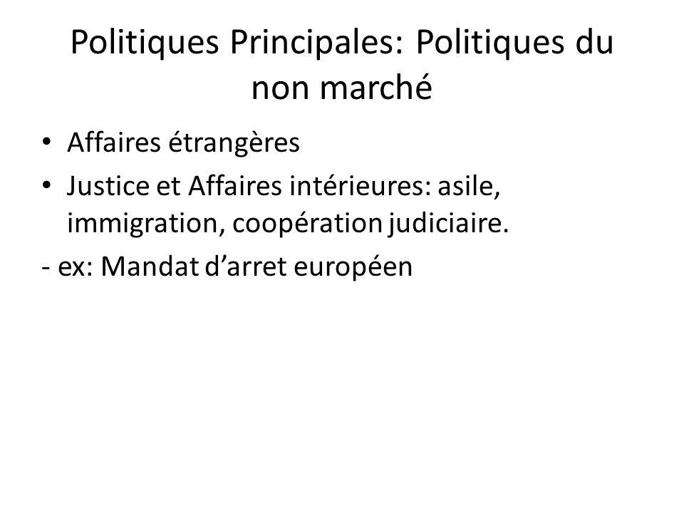 Politiques Principales: Politiques du non marché