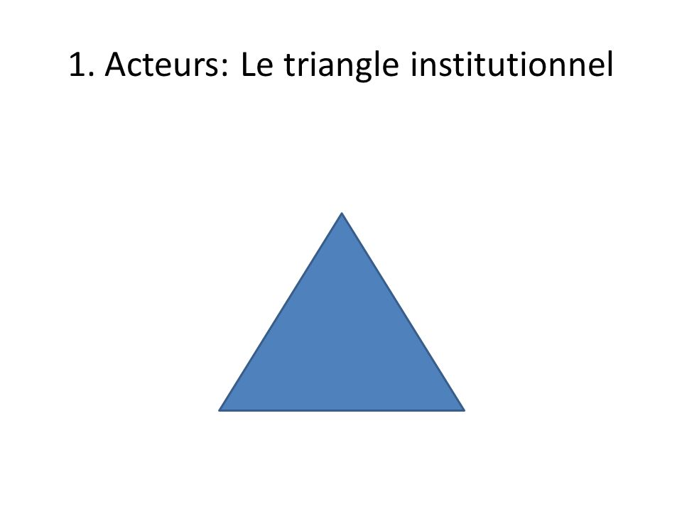 1. Acteurs: Le triangle institutionnel