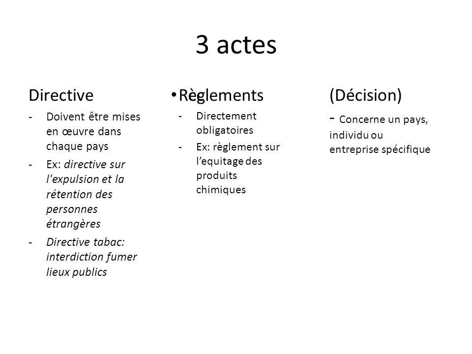 3 actes Directive cc Règlements (Décision)