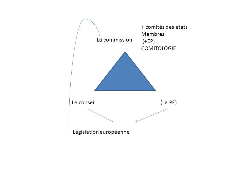 + comités des etats Membres