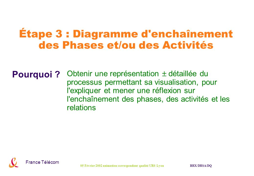 Étape 3 : Diagramme d enchaînement des Phases et/ou des Activités