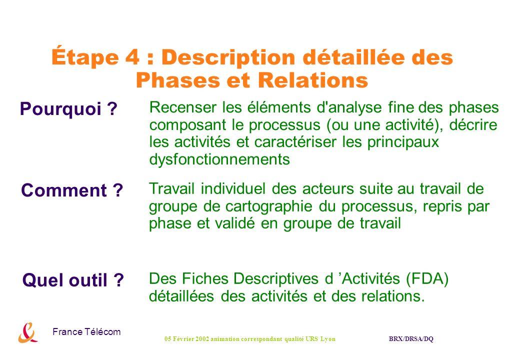 Étape 4 : Description détaillée des Phases et Relations