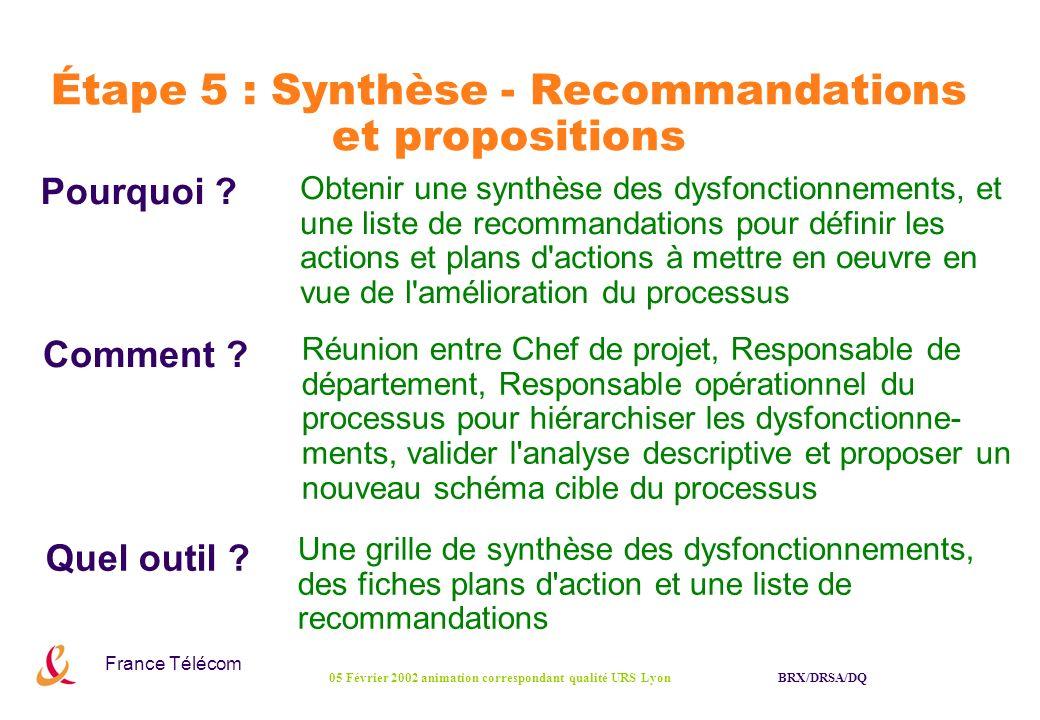 Étape 5 : Synthèse - Recommandations et propositions