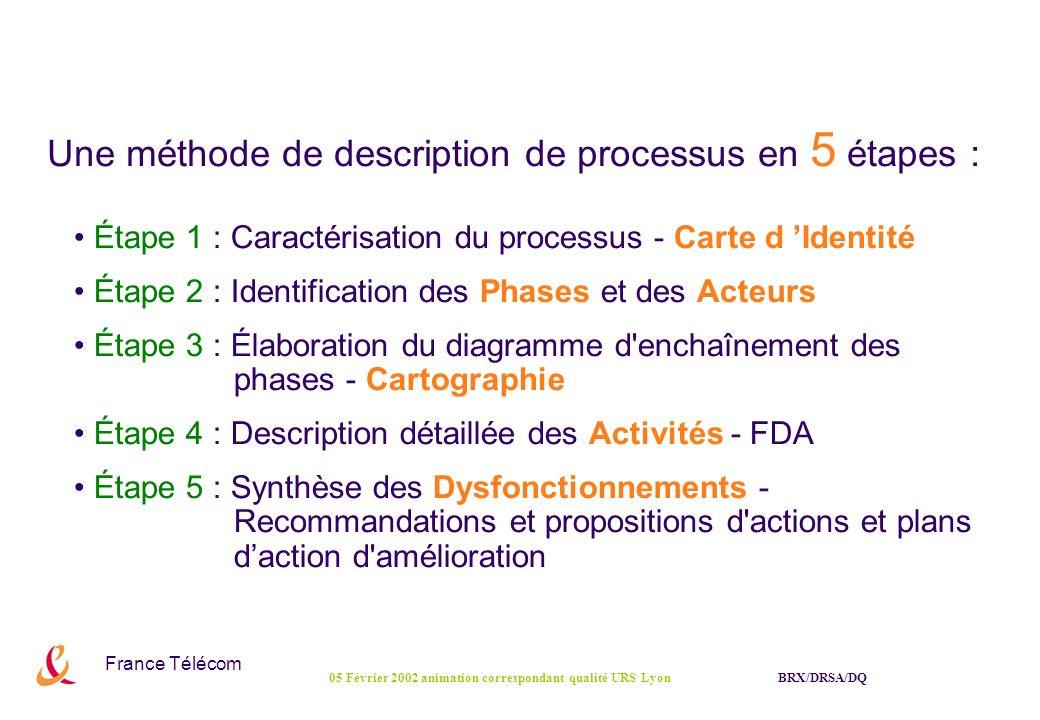 Une méthode de description de processus en 5 étapes :