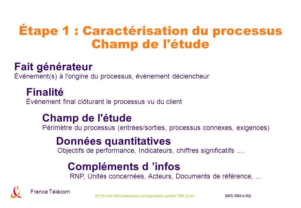 Étape 1 : Caractérisation du processus Champ de l étude