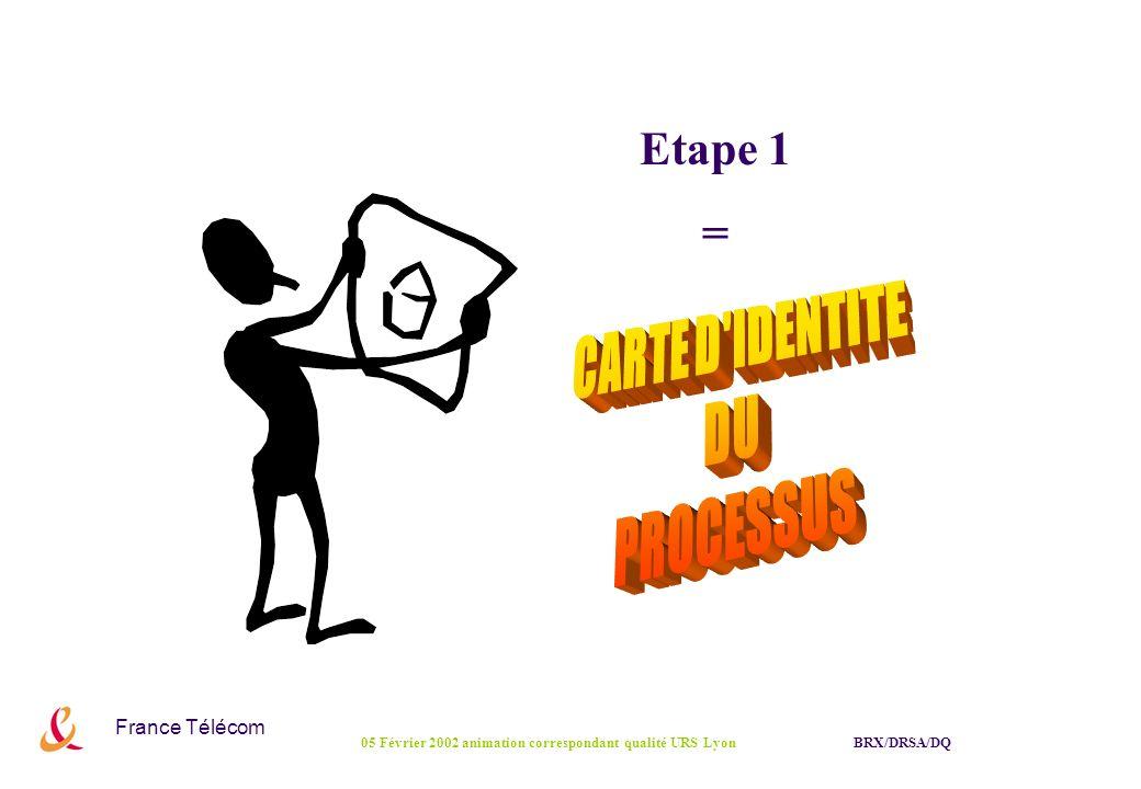 CARTE D IDENTITE DU PROCESSUS