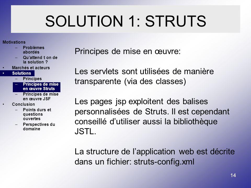 SOLUTION 1: STRUTS Principes de mise en œuvre: