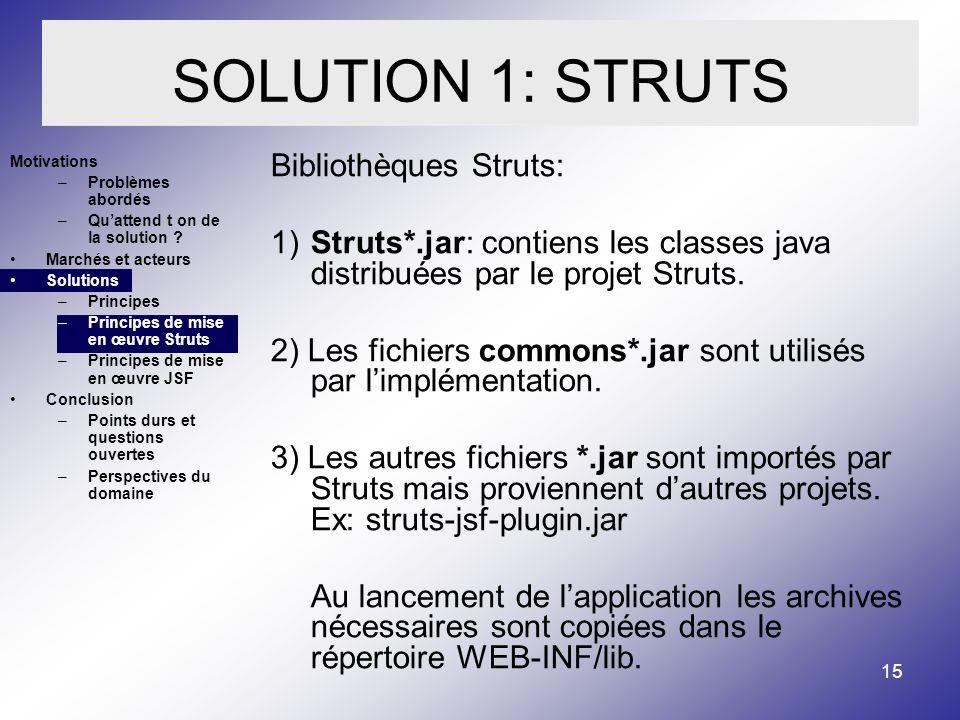 SOLUTION 1: STRUTS Bibliothèques Struts:
