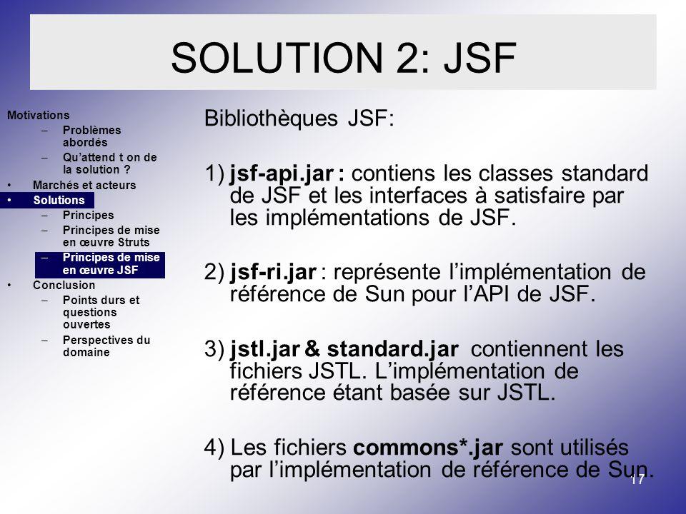 SOLUTION 2: JSF Bibliothèques JSF: