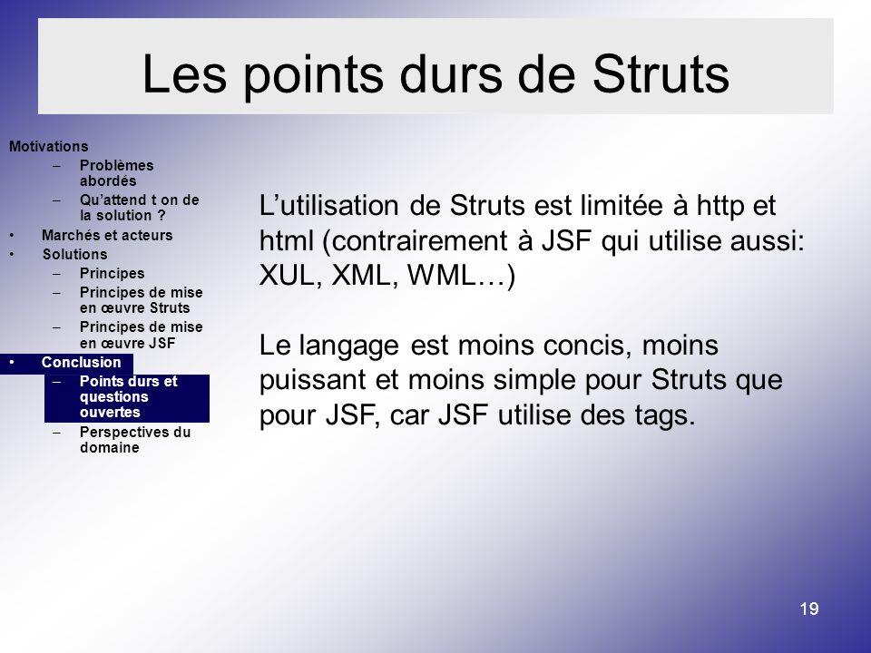 Les points durs de Struts