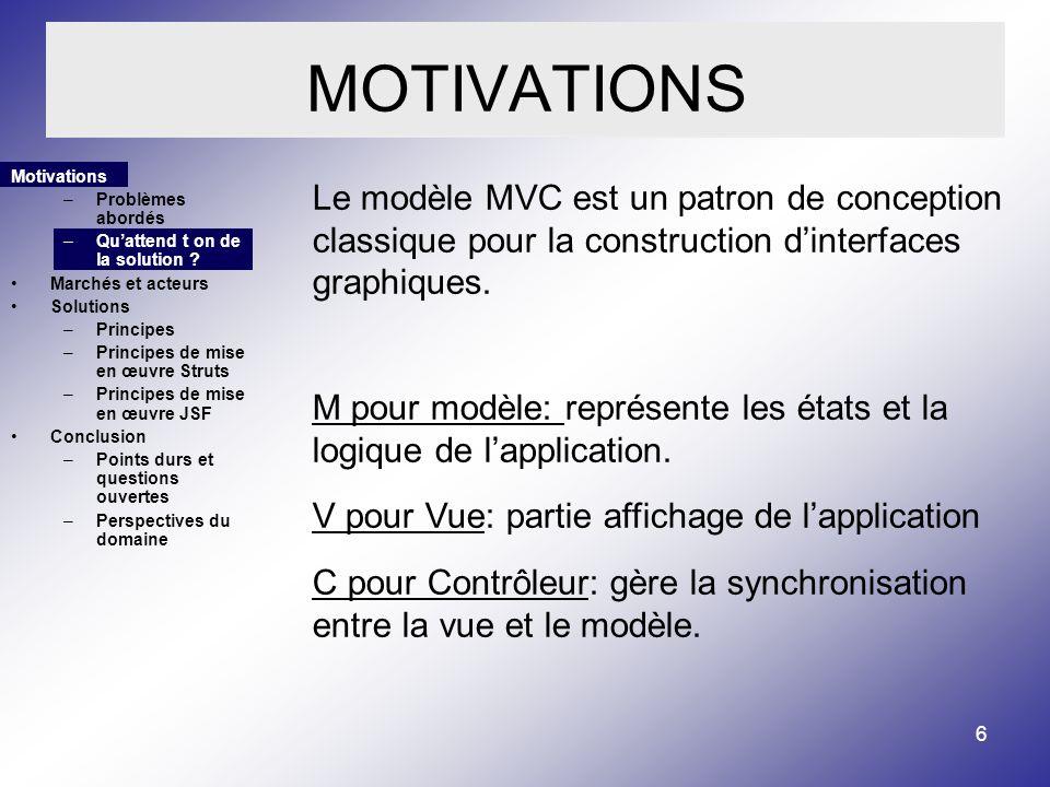 MOTIVATIONS Motivations. Problèmes abordés. Qu'attend t on de la solution Marchés et acteurs. Solutions.
