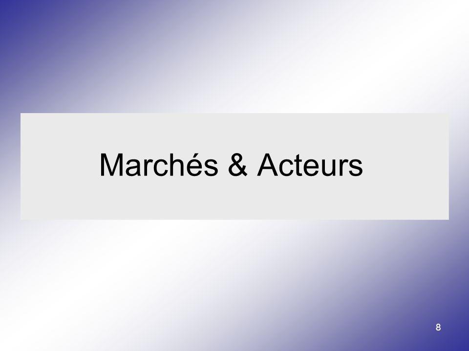 Marchés & Acteurs