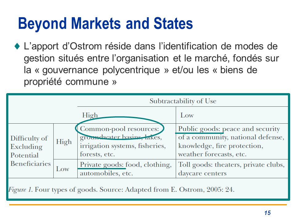 Beyond Markets and States