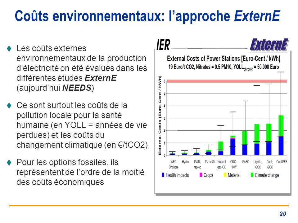 Coûts environnementaux: l'approche ExternE