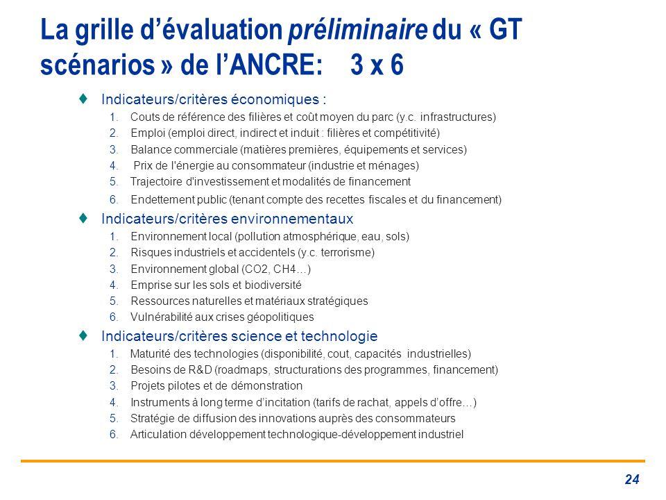 La grille d'évaluation préliminaire du « GT scénarios » de l'ANCRE: 3 x 6