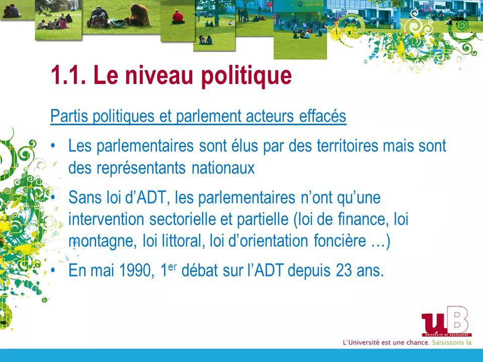 1.1. Le niveau politique Partis politiques et parlement acteurs effacés.