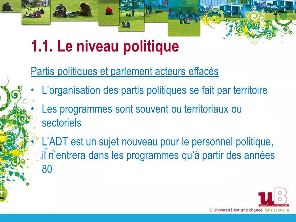 1.1. Le niveau politique Partis politiques et parlement acteurs effacés. L'organisation des partis politiques se fait par territoire.