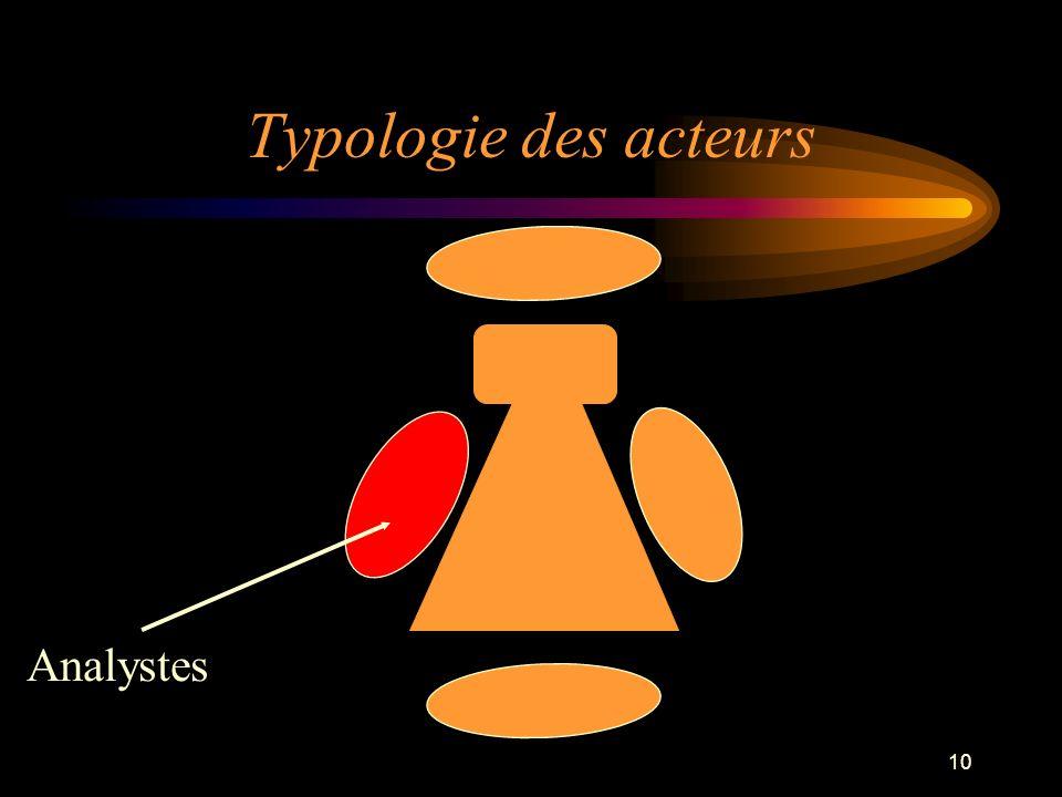 Typologie des acteurs Analystes