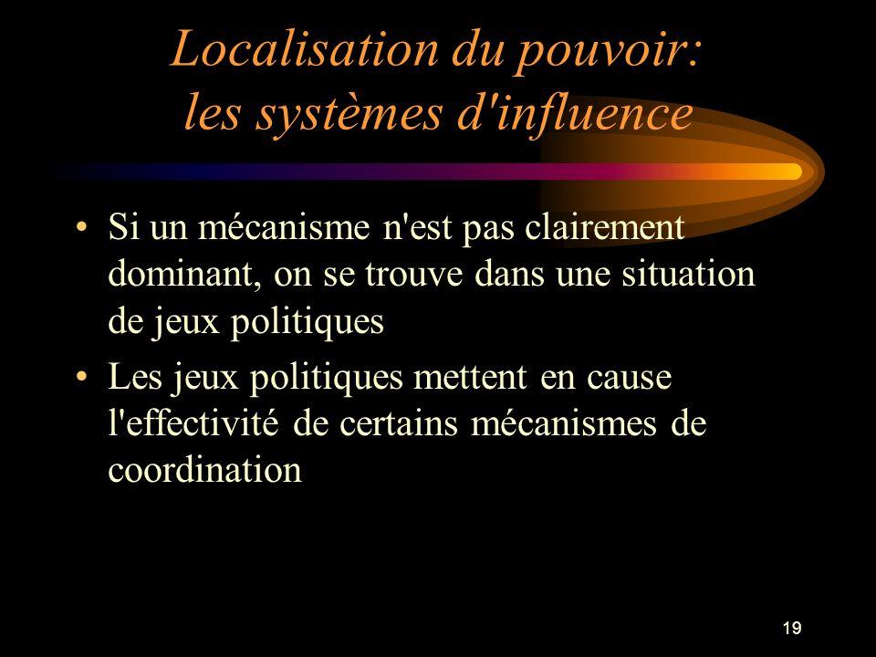 Localisation du pouvoir: les systèmes d influence