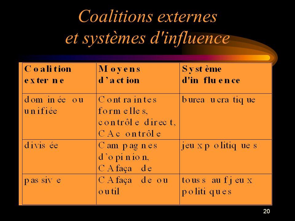 Coalitions externes et systèmes d influence