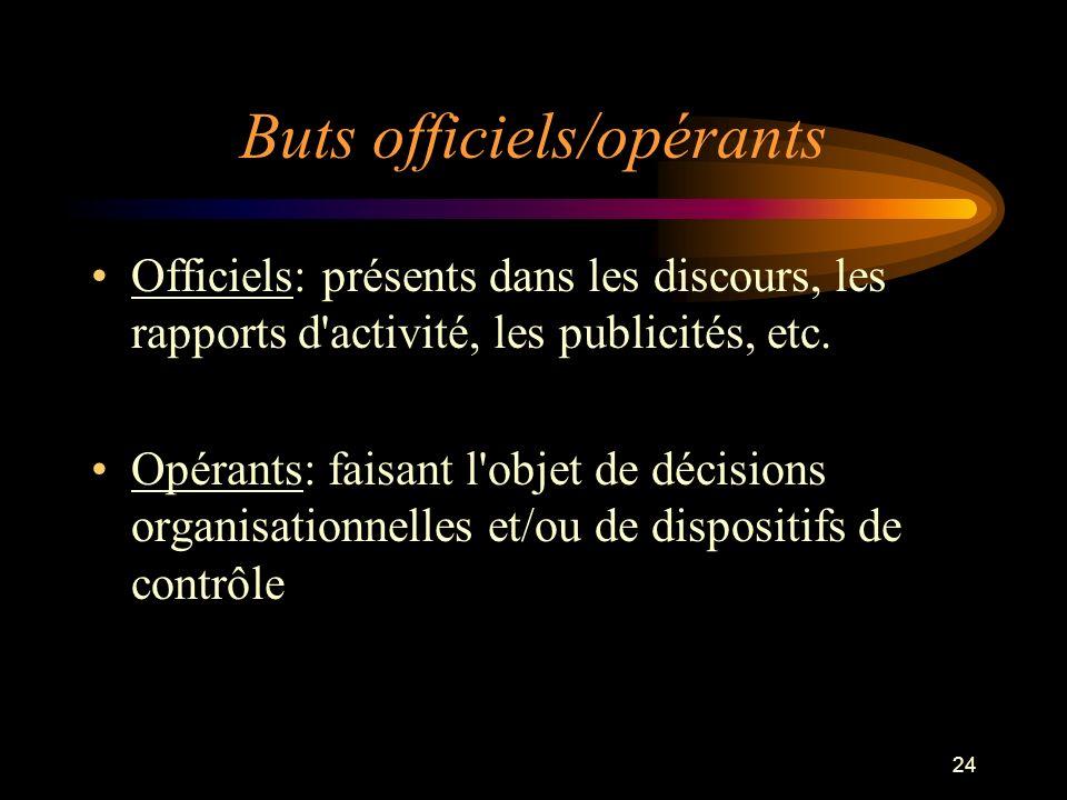 Buts officiels/opérants