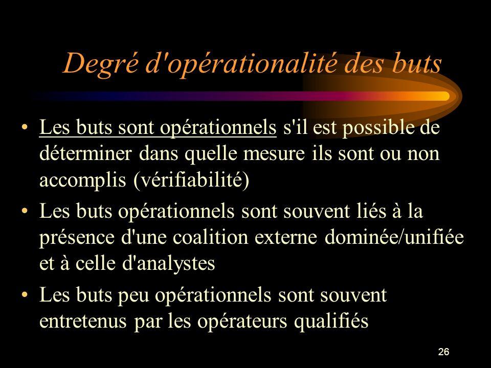 Degré d opérationalité des buts