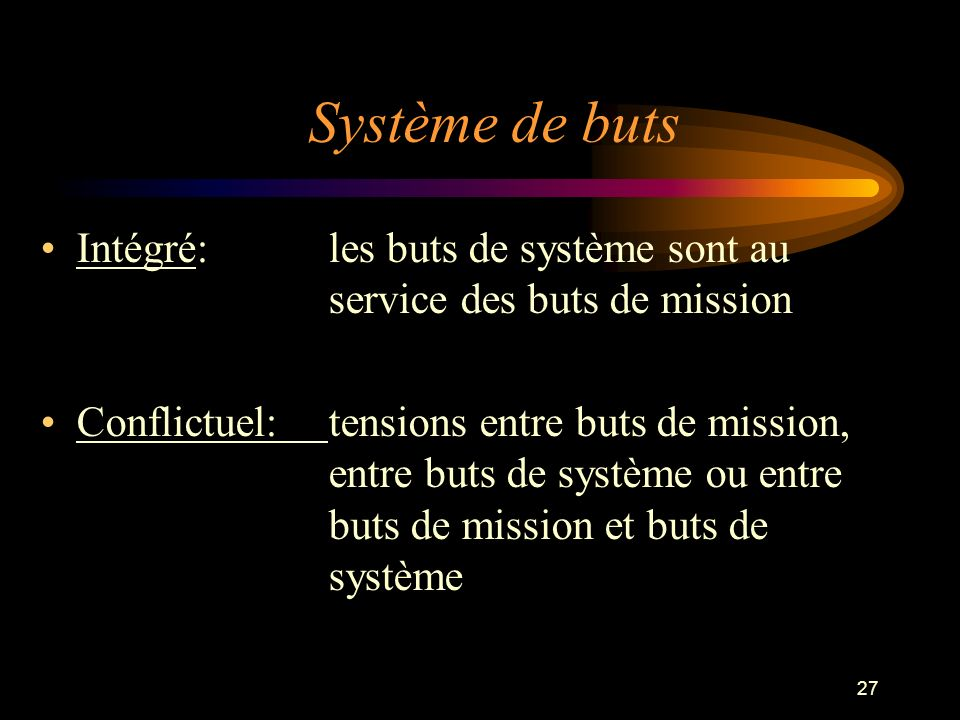 Système de buts Intégré: les buts de système sont au service des buts de mission.