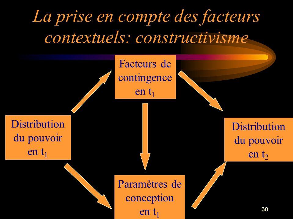 La prise en compte des facteurs contextuels: constructivisme