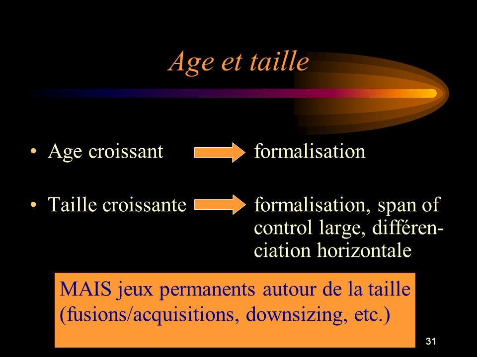 Age et taille Age croissant formalisation