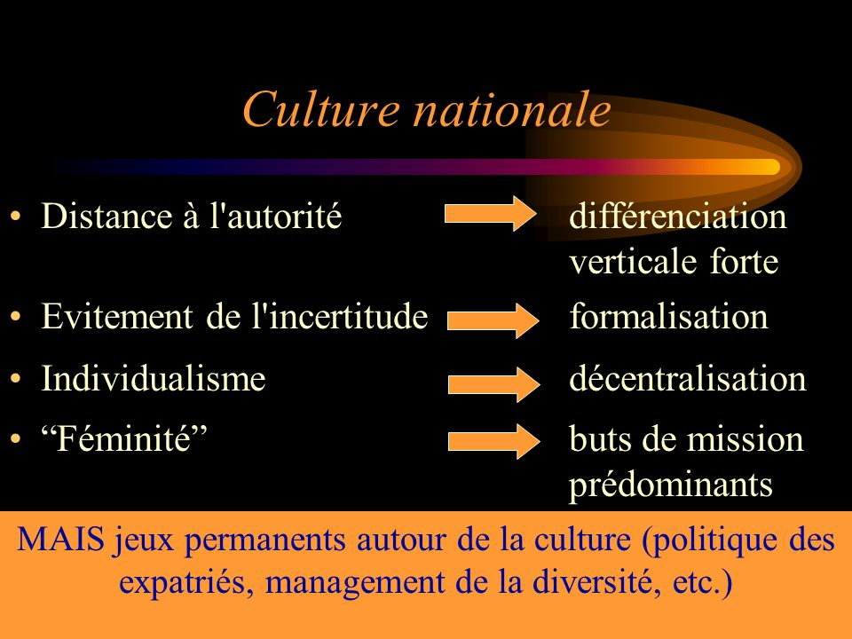Culture nationale Distance à l autorité différenciation verticale forte. Evitement de l incertitude formalisation.