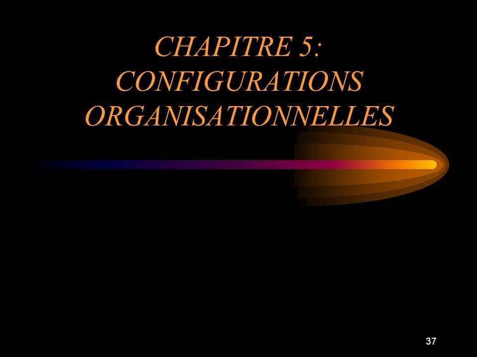 CHAPITRE 5: CONFIGURATIONS ORGANISATIONNELLES