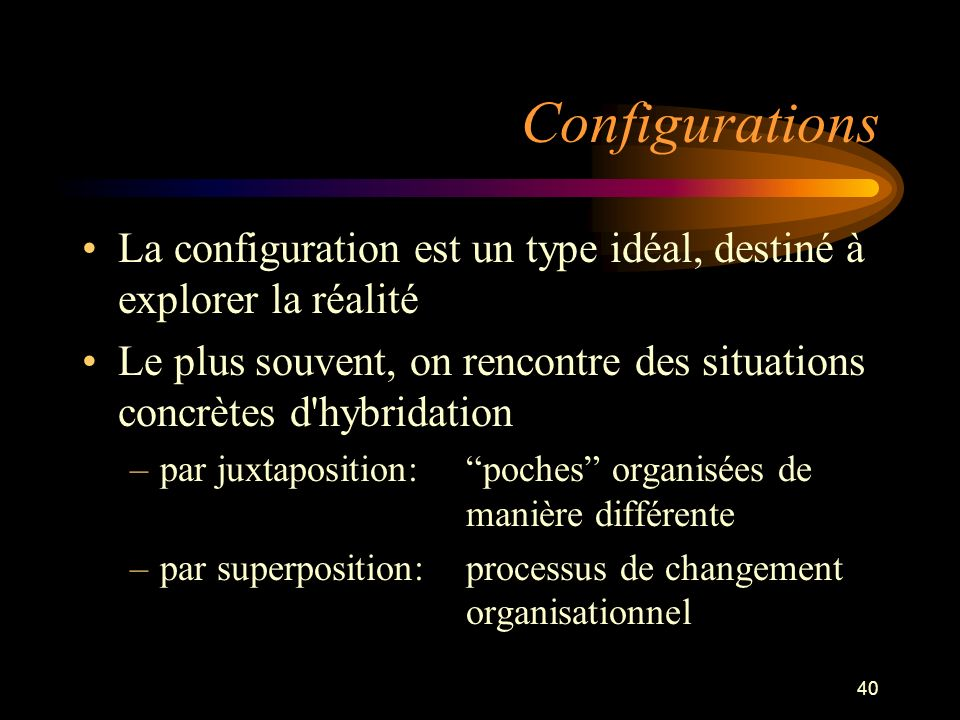 Configurations La configuration est un type idéal, destiné à explorer la réalité.