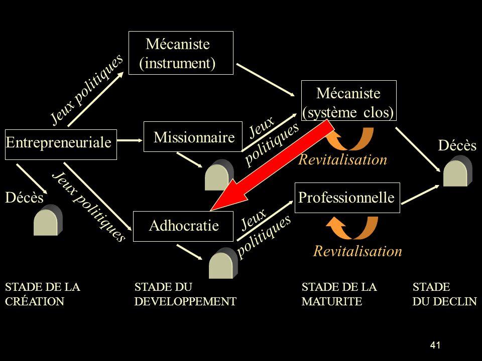 Mécaniste (instrument) Jeux politiques Mécaniste (système clos) Jeux