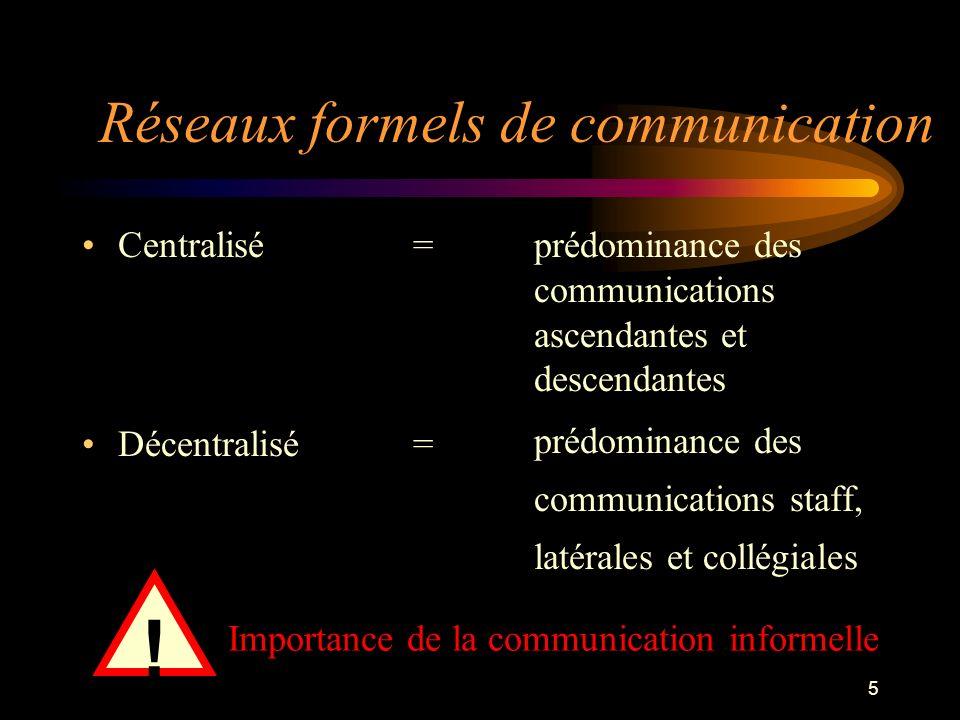 Réseaux formels de communication