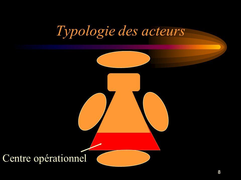 Typologie des acteurs Centre opérationnel