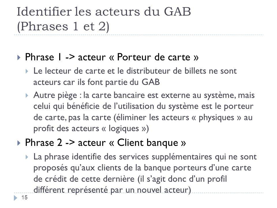 Identifier les acteurs du GAB (Phrases 1 et 2)