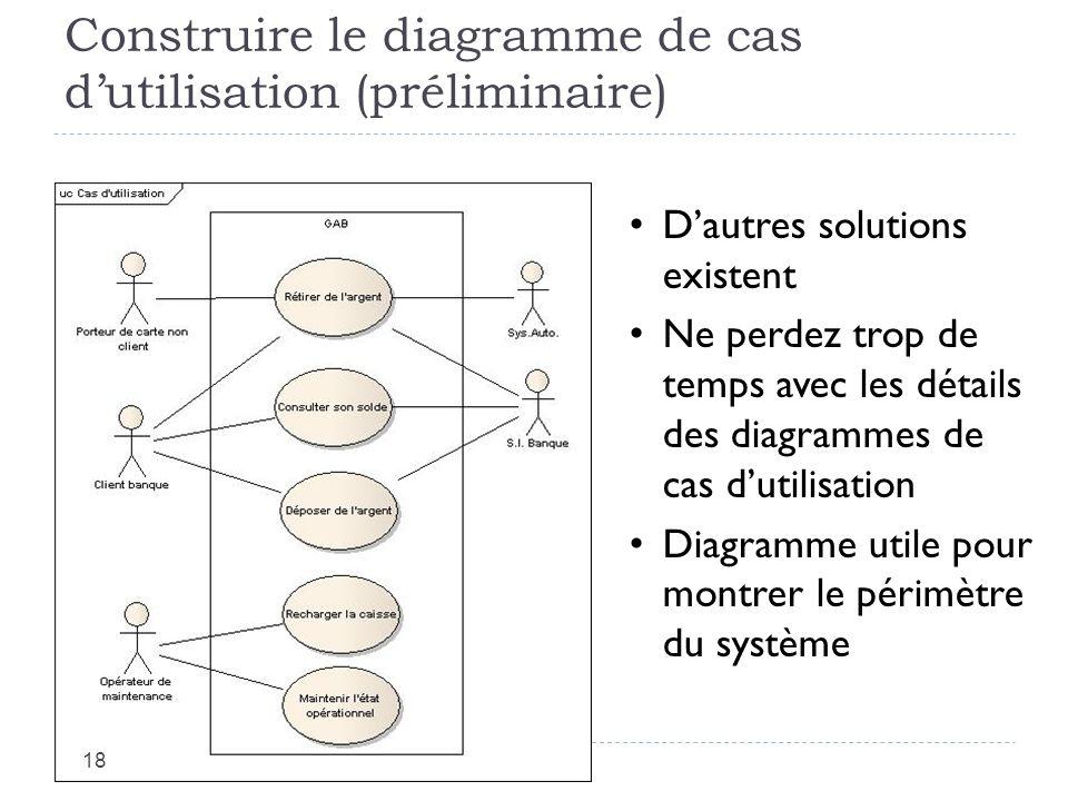Construire le diagramme de cas d'utilisation (préliminaire)