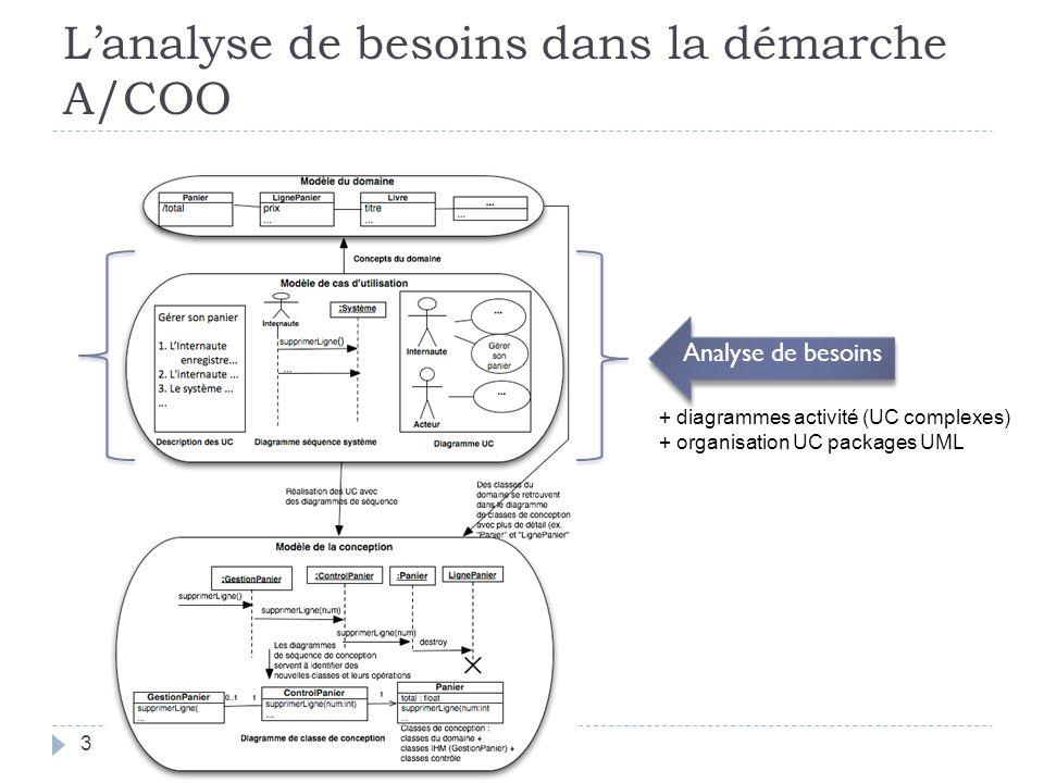 L'analyse de besoins dans la démarche A/COO