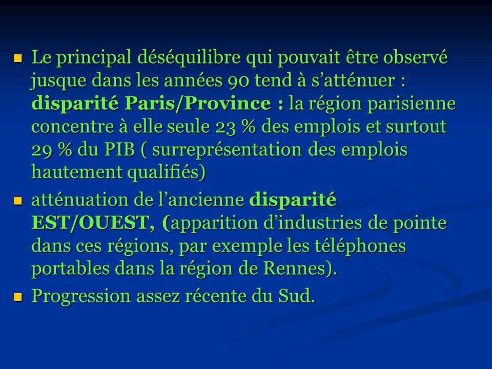 Le principal déséquilibre qui pouvait être observé jusque dans les années 90 tend à s'atténuer : disparité Paris/Province : la région parisienne concentre à elle seule 23 % des emplois et surtout 29 % du PIB ( surreprésentation des emplois hautement qualifiés)