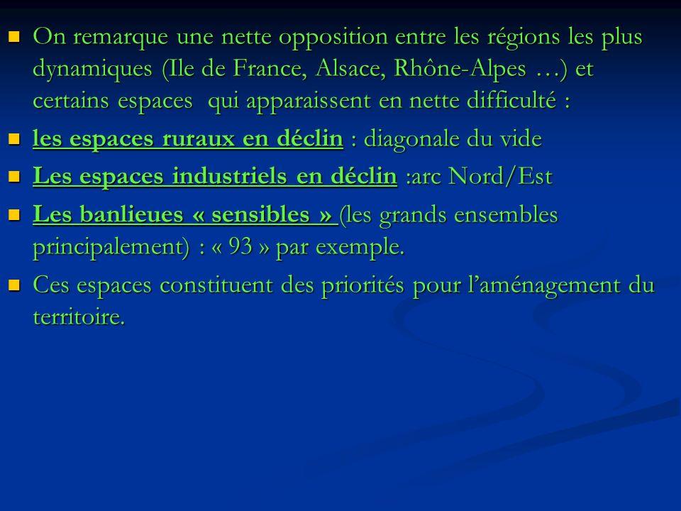On remarque une nette opposition entre les régions les plus dynamiques (Ile de France, Alsace, Rhône-Alpes …) et certains espaces qui apparaissent en nette difficulté :