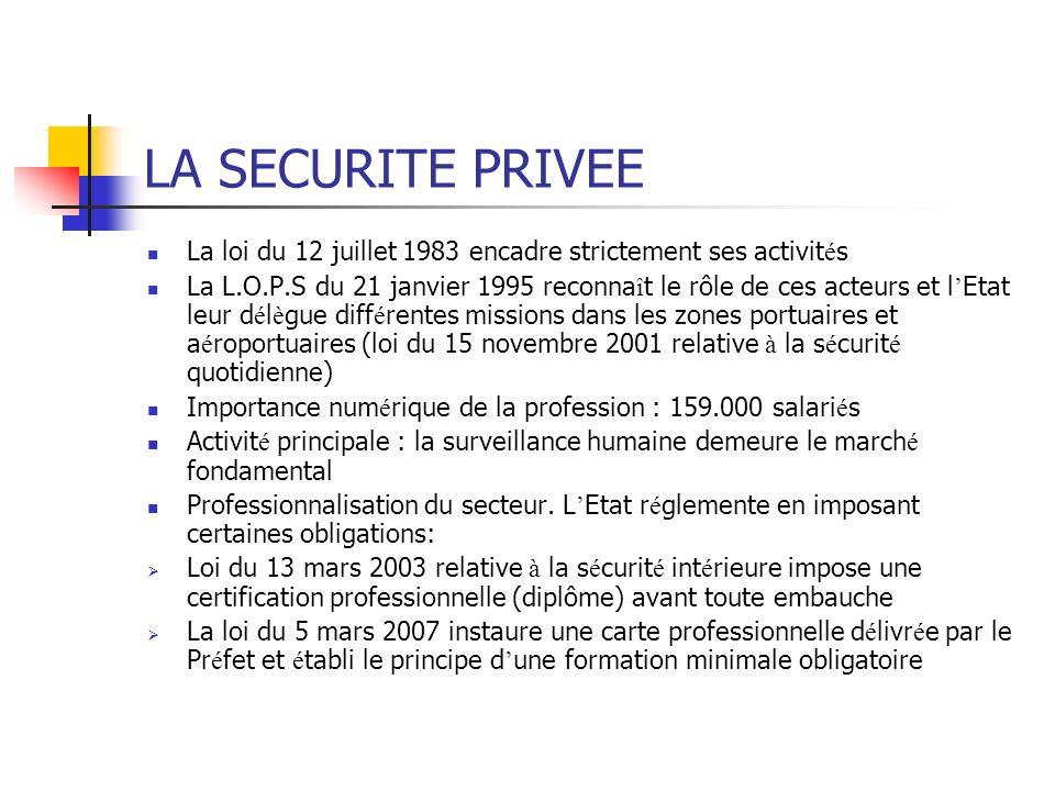 LA SECURITE PRIVEE La loi du 12 juillet 1983 encadre strictement ses activités.