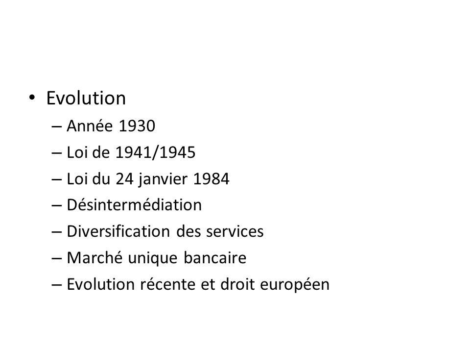 Evolution Année 1930 Loi de 1941/1945 Loi du 24 janvier 1984